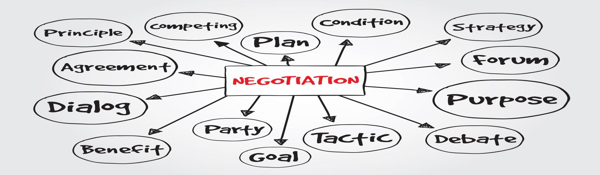 Negotiation%20iv