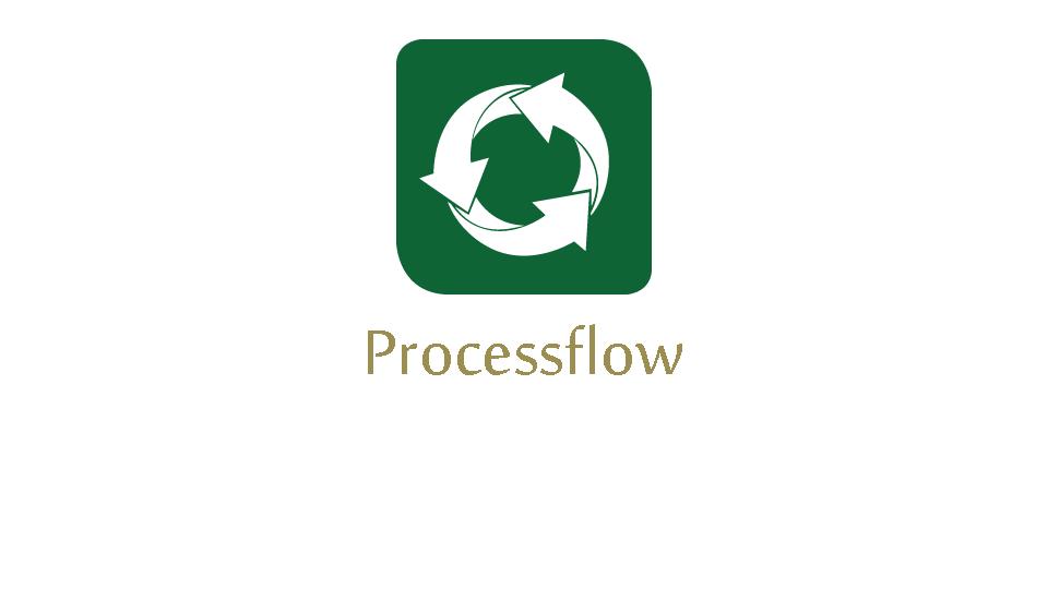 Card processflow