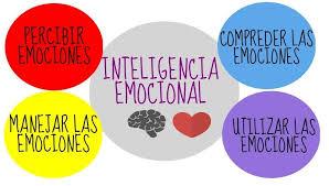 Inteligencia%20emocional