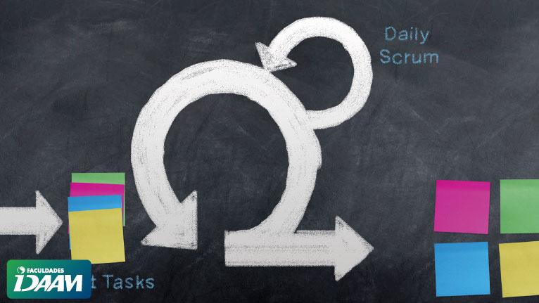 Eadbox  framework scrum2
